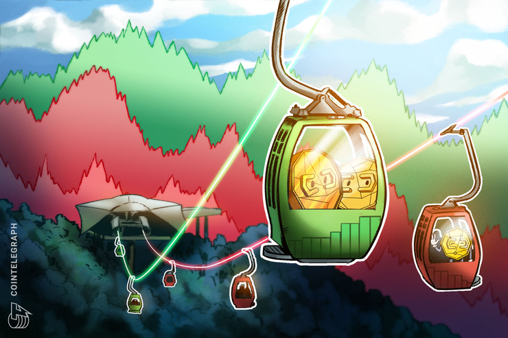 Friday the 13th: Crypto Markets Red as Bitcoin Price Slips Below $10.3K