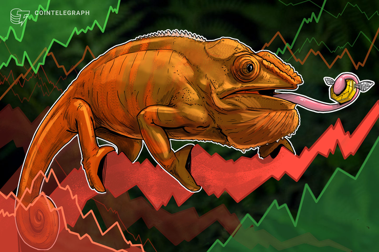Markets Trading Flat After Fake Breakout, Bitcoin Hovers Around $8,300
