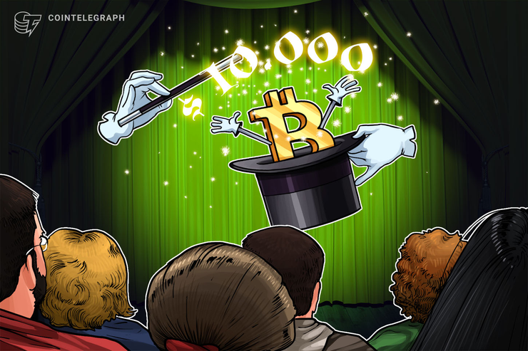 Bitcoin Price Back Over $10K Following 36% Gains on the Day